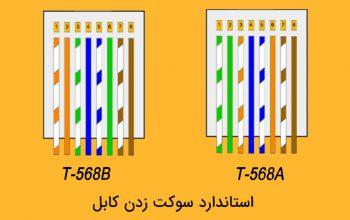 استاندارد سوکت زدن کابل
